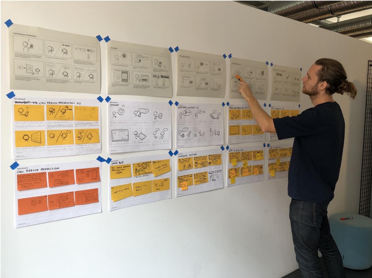 """Mithilfe von Storyboards wurden konkrete Use Cases und Szenarien festgehalten, um das Thema """"Blockchain im Alltag"""" besser zu veranschaulichen"""