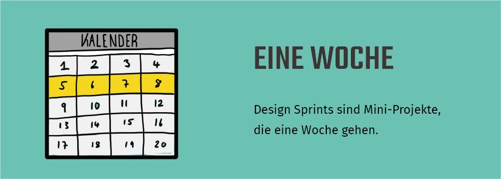 Design Sprints gehen per Definition eine Woche