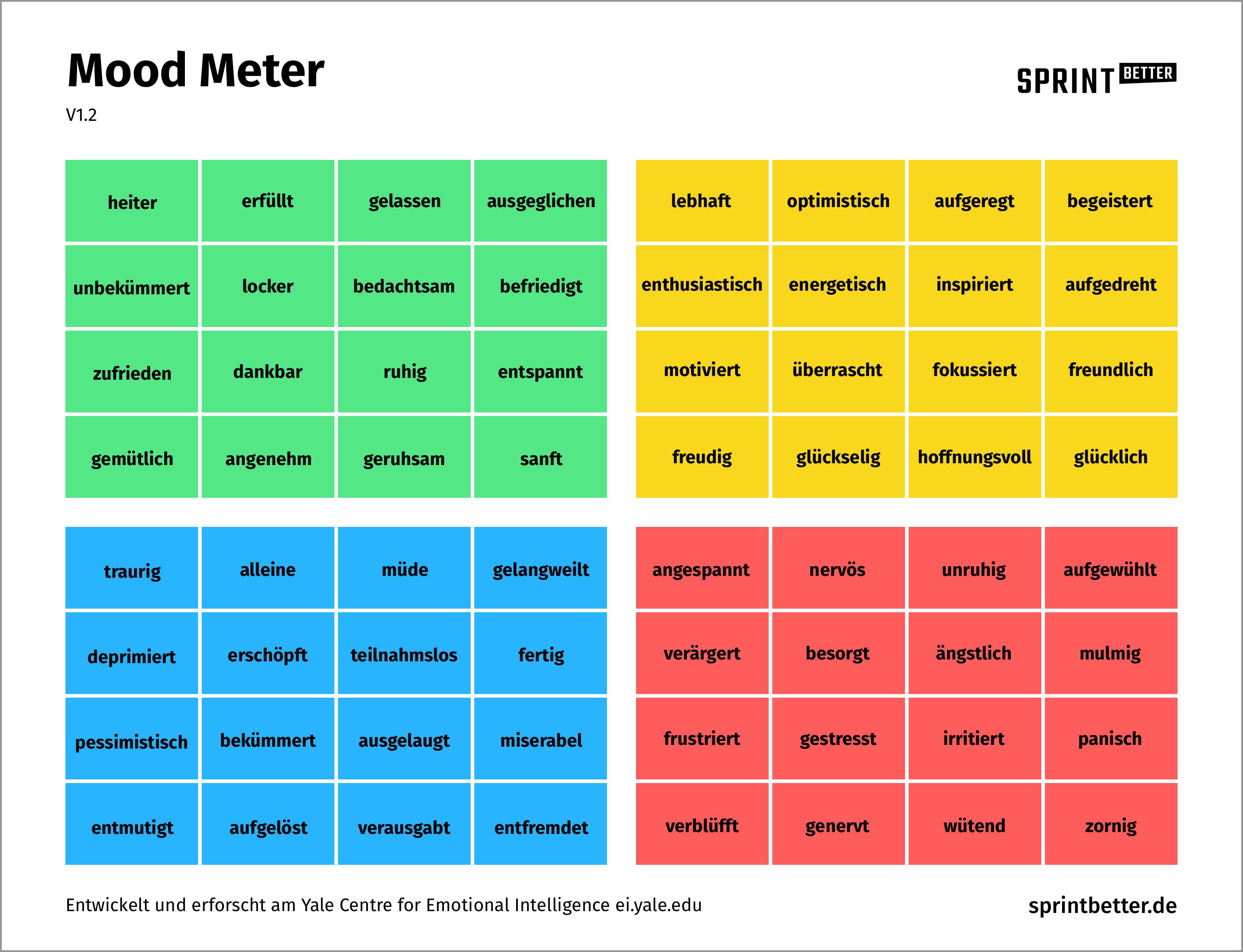 Mood Meter auf Deutsch - ein super Tool um Remote Design Sprints zu eröffnen